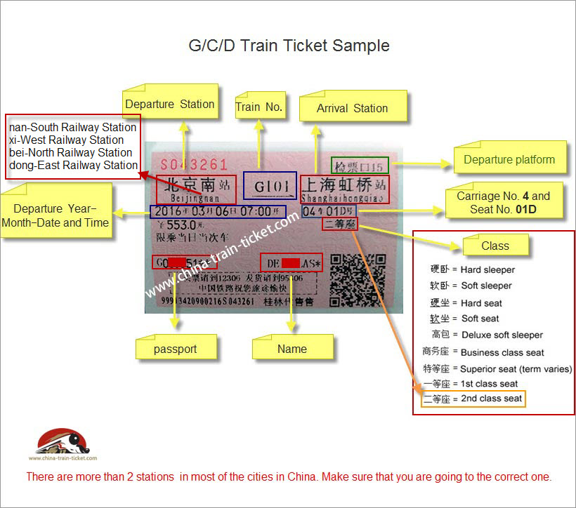 D C G Train Ticket Sample