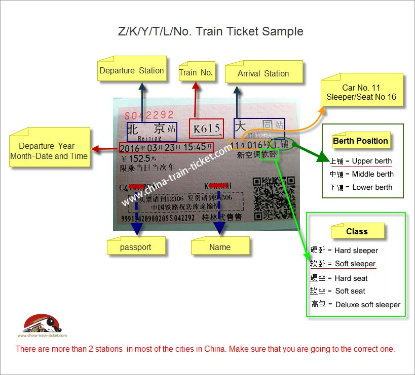 Z/K/Y/T/L/No. Train Ticket Sample
